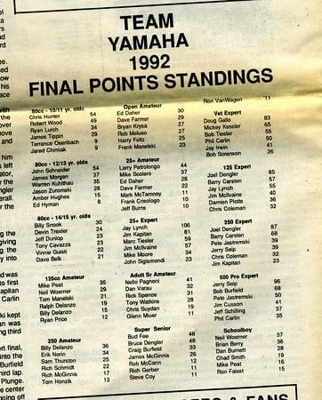 RPMX Final Points Standings 1992