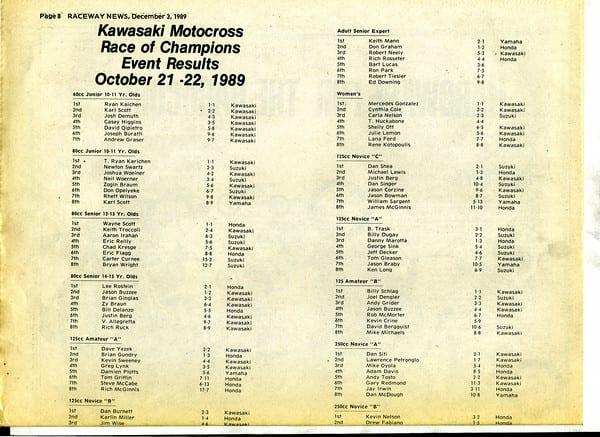KROC 1989