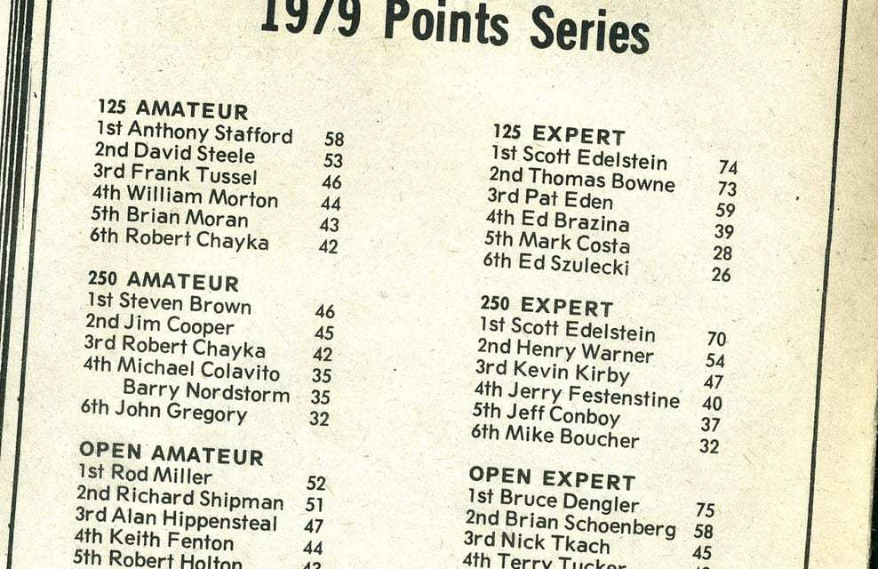 Raceway Park Final Points Standings 1979