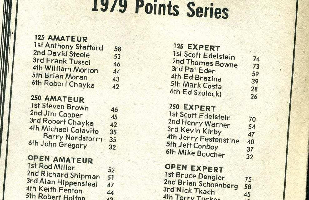 Raceway Park Final Points Standings 1979