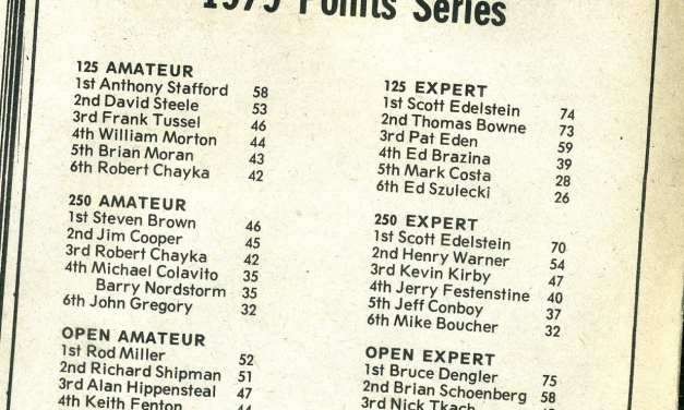 Raceway Park Points Standings 1979