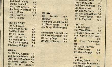 Raceway Park Results 7/12/81
