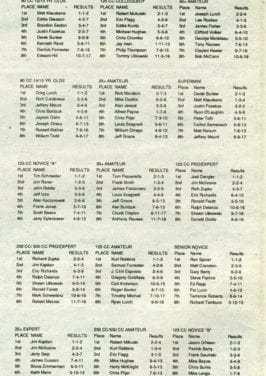 Raceway Park Results 5/4/97