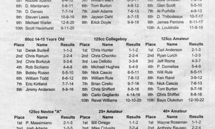 Raceway Park Results 10/11/98