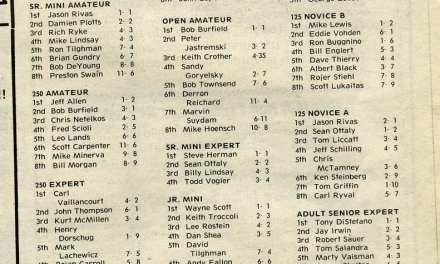 Results Flashback – RPMX 4/15/87