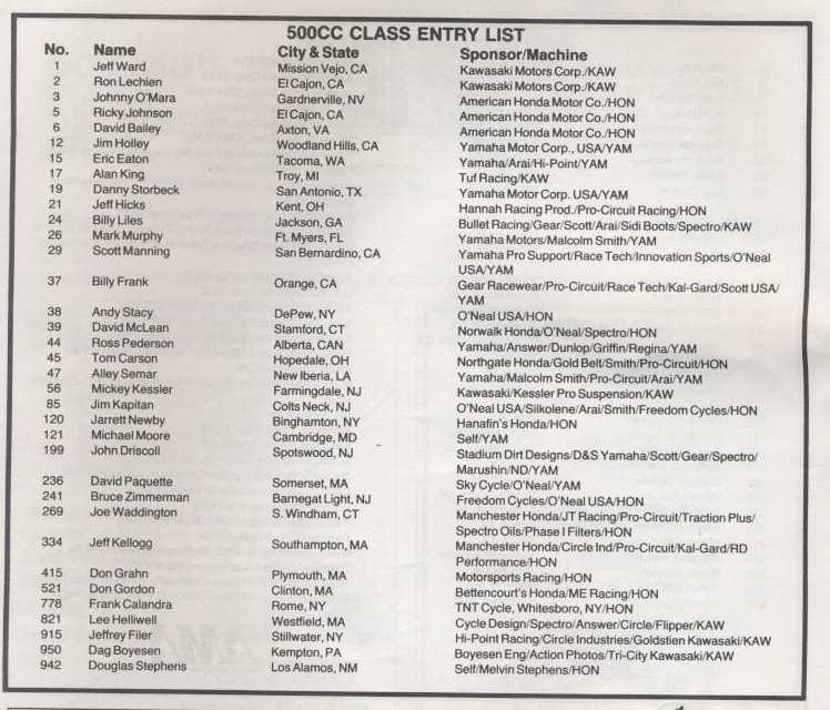 Throwback – Broome Tioga Entry List 1986