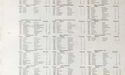 Raceway Park Results 8/24/08