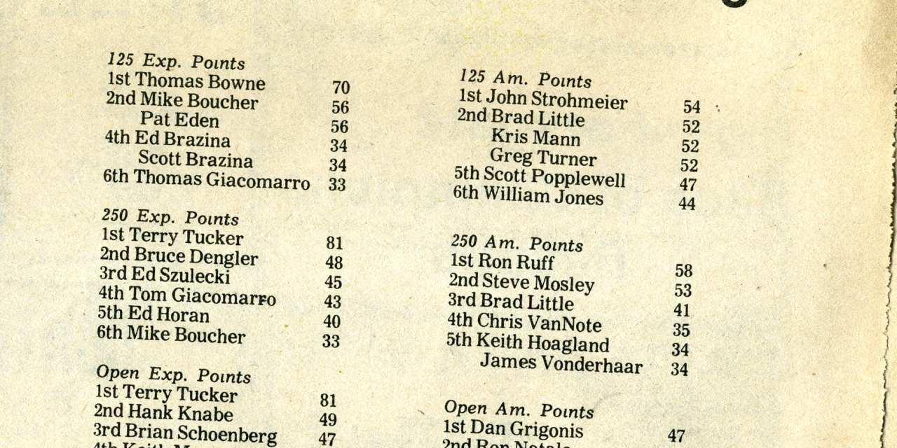 Raceway Park Final Points 1980