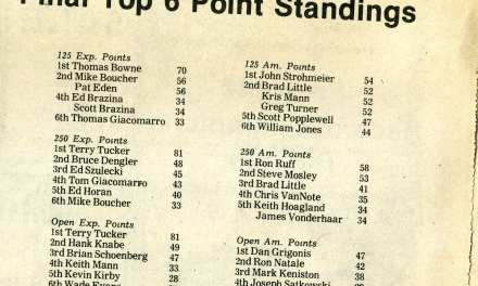 Raceway Park Final Points 1980