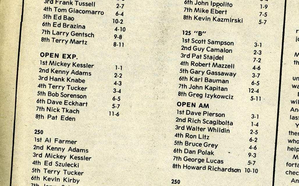 Raceway Park Motocross Results 4/4/82