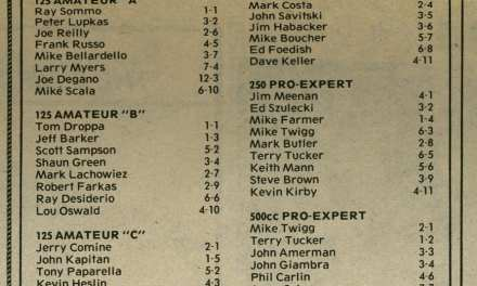 Raceway Park MX Results March 27, 1983