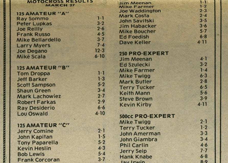 Raceway Park MX Results March 27, 1983