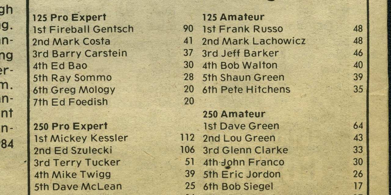 Raceway Park Final Points Standings 1983