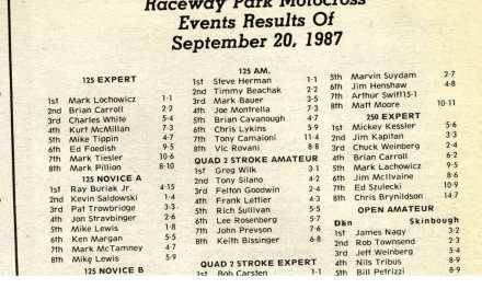 Raceway Park Results 9/20/87