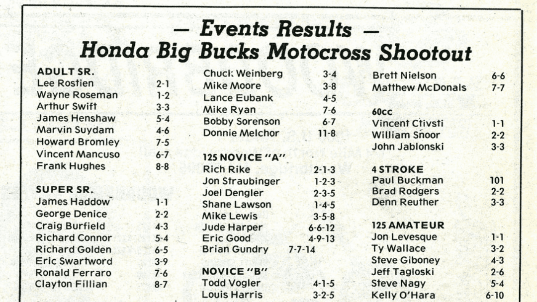 Honda Big Bucks Shootout Results 4/9-10/88