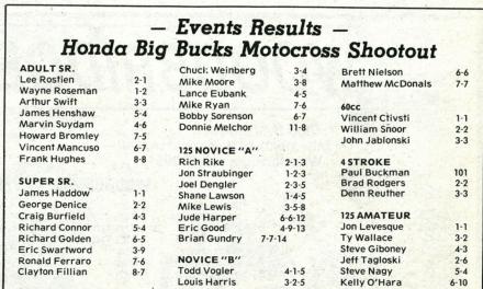Honda Big Bucks Shootout Results 4/9-10/88
