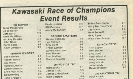 Kawasaki Race of Champions Results – 1988