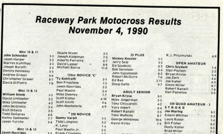 Raceway Park results from 11/4/90