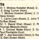 Raceway Park Results from 5/11/86