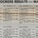 Raceway Park Results from May 1, 1977
