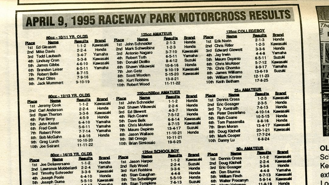 Raceway Park Motocross Results from 4/9/95