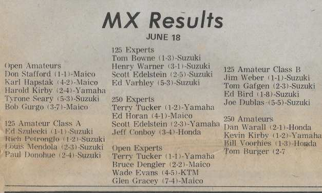 RACEWAY PARK RESULTS FROM 6/18/78