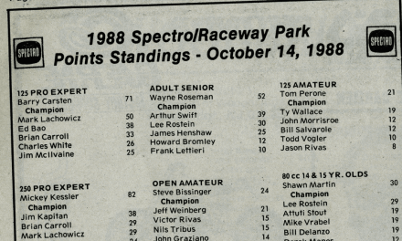 Spectro – Raceway Park 1988 Final Points Standings