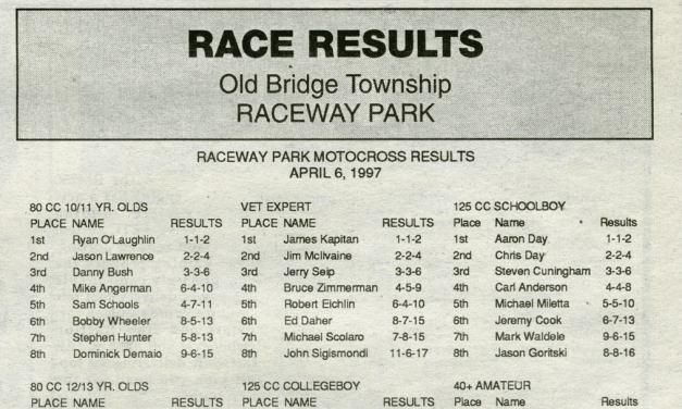 Raceway Park Results from 4/6/97