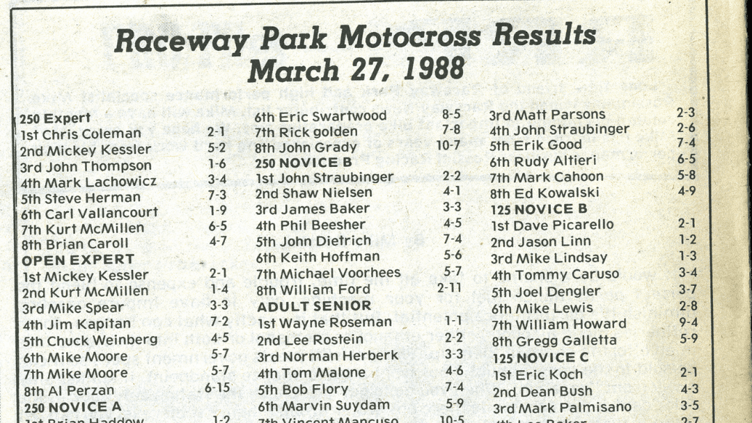 RACEWAY PARK RESULTS FROM 3/27/88