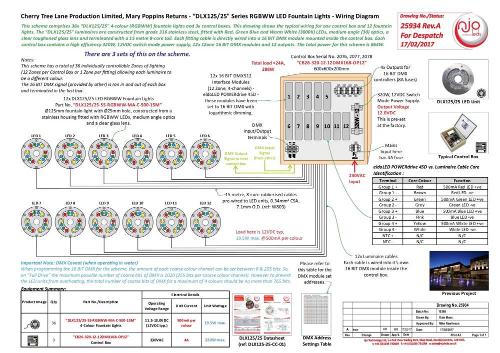 medium resolution of dlx125 25 njo led typical wiring diagram