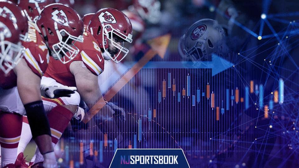 sports betting vs stock investing