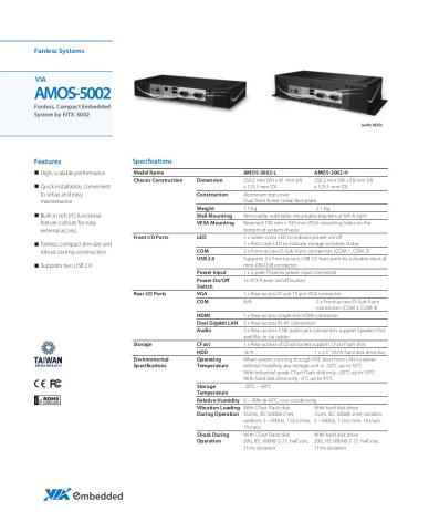 Mini Usb Connector Specifications HDMI Connector