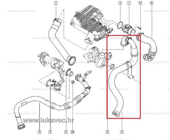 RENAULT CLIO 2 CRIJEVO TURBINE 1.5 DCI 8200599534