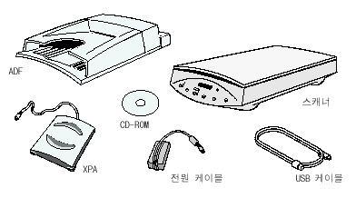 HP Hewlett Packard Scanjet 7400C Scanner sa ADF Skaner