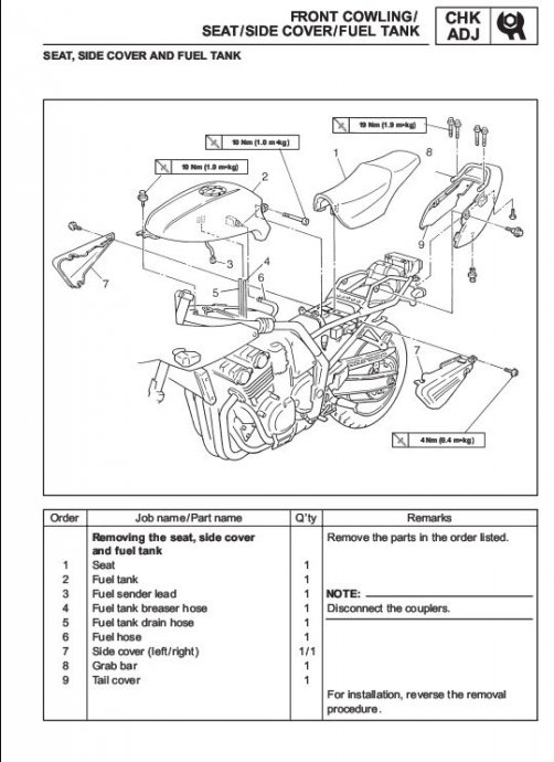 suzuki gsx 750 f wiring diagram wire for light switch and outlet service/repair manual, priručnici za motocikle! 45 kn!!