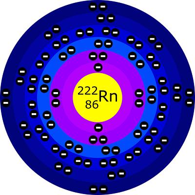 Radon Atom Modeli