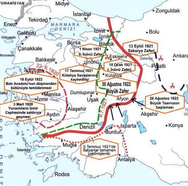 Kurtuluş Savaşı - Batı Cephesi