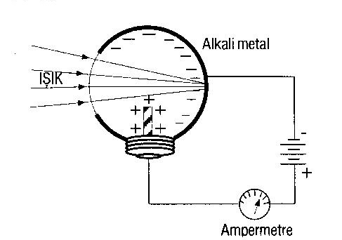 fotoelektrik-olay-2