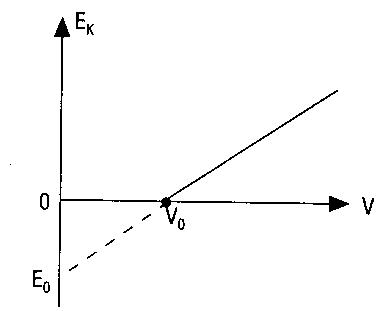planck-sabiti
