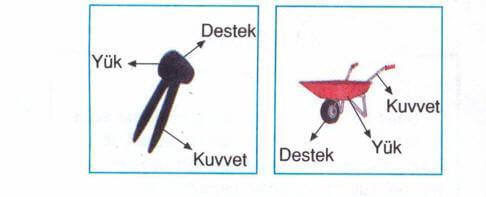 yuk-ortada-kaldirac-2