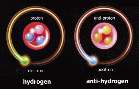 hidrojenin antimaddesi