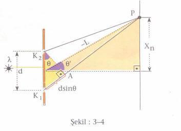 isik-sekil-3-4
