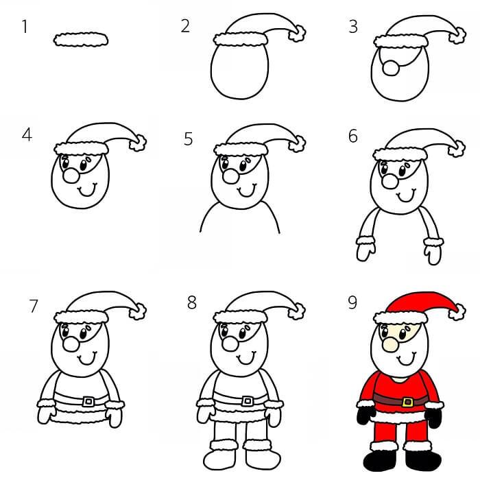 Noel Baba Nasil Cizilir Adim Adim Kolay Noel Baba Cizimi
