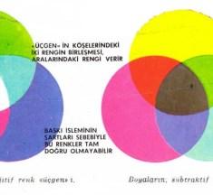 Renk Karışımları İle Oluşan Renkler