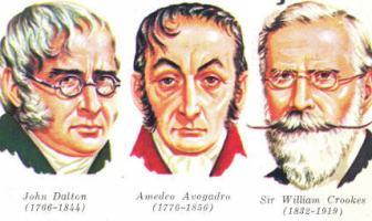 Atom ile Uğraşmış Bilim Adamları