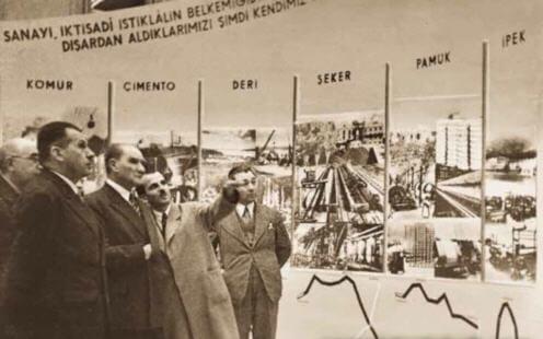 Atatürk'ün Ekonomik Alanda Yaptığı Yenilikler