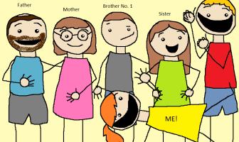 İngilizce Aile Bireyleri