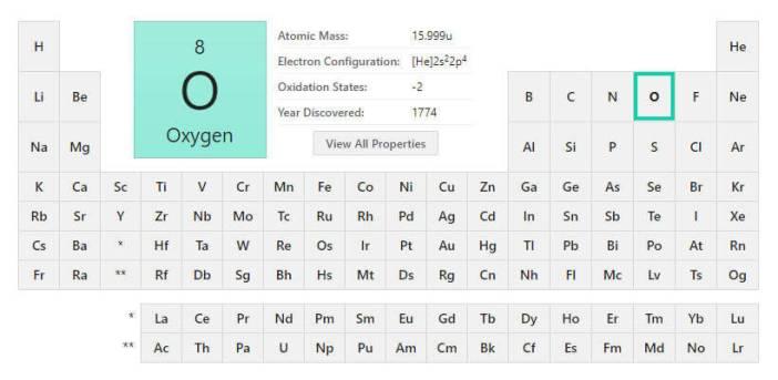 oksijen element