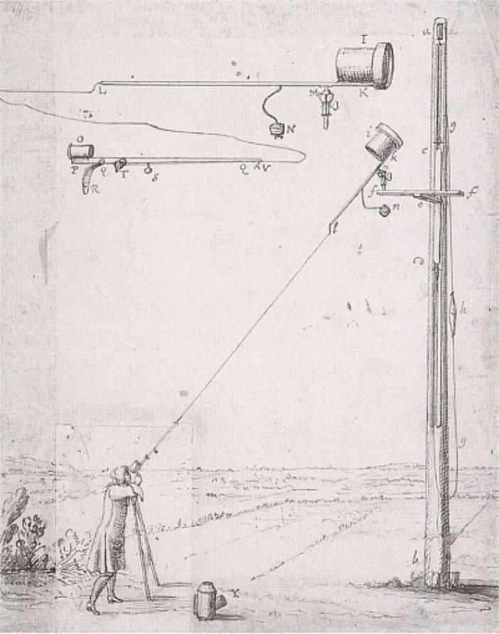 telescope Huygens