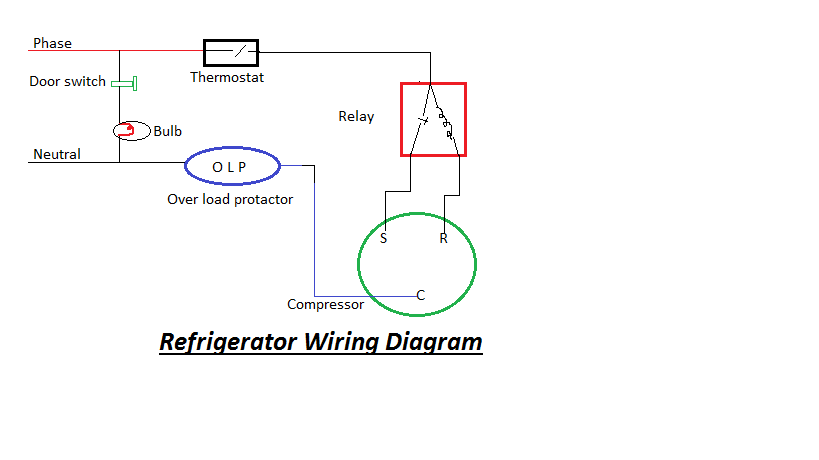 wiring refrigerator wiring diagram for refrigerator wiring diagram for a refrigerator compressor at soozxer.org